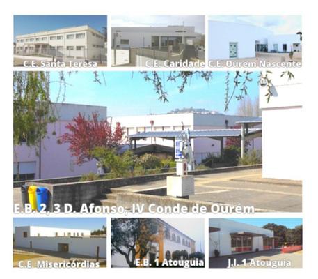 Escolas Agrupamento